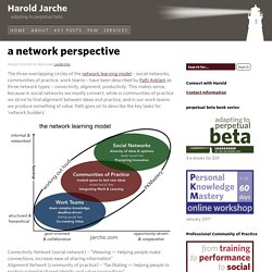 a network perspective