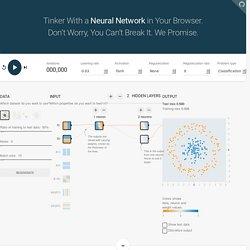 A Neural Network Playground
