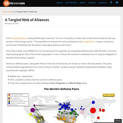 *****A Tangled Web of Alliances (military pacts e.g. NATO)