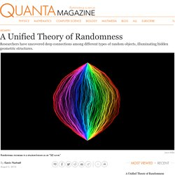 A Unified Theory Of Randomness
