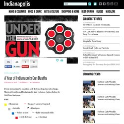 A Year of Indianapolis Gun Deaths