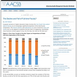 AACSB Data and Research Blog