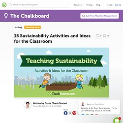 15 Sustainability Activities, Ideas & Resources for the Primary Classroom