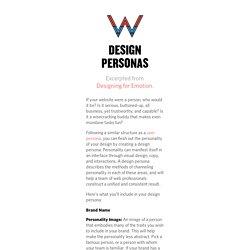 Design Personas
