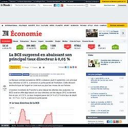 La BCE surprend en abaissant son principal taux directeur à 0,05 %