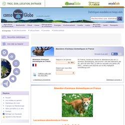 Abandons d'animaux domestiques en France