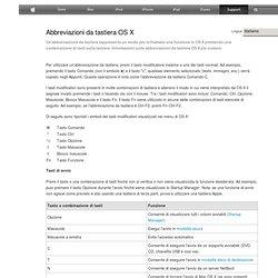 Abbreviazioni da tastiera Mac OS X