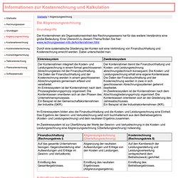 Abgrenzungsrechnung - Ermittlung des neutralen Ergebnisses