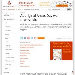Aboriginal Anzac Day war memorials - Creative Spirits