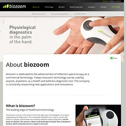 About Biozoom