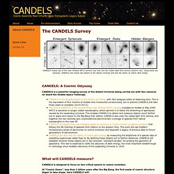About CANDELS