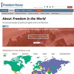 About Freedom in the World
