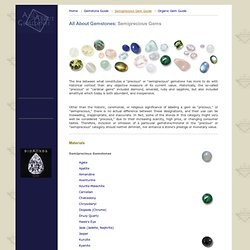 All About Gemstones: Semiprecious Gems