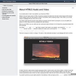 About HTML5 Audio and Video