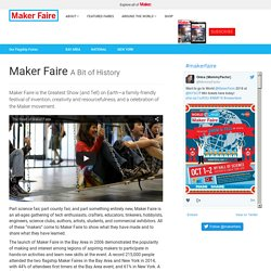 About Maker Faire