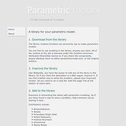 About parametricmodel.com