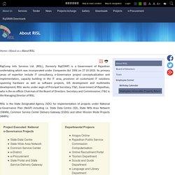 About RISL