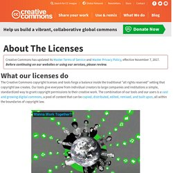 Creative Commons Licenses