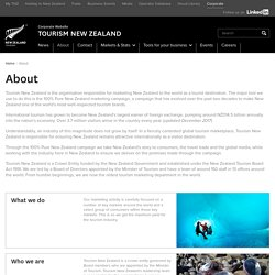 About - Tourism New Zealand