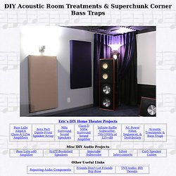 Sound Absorbing Acoustic Panels and Superchunk Bass Traps