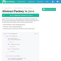 Abstract Factory Design Pattern in Java