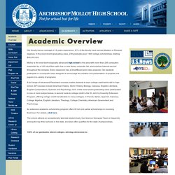 Get the Academic Overview of Molloy High School