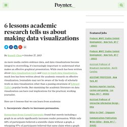 6 lessons academic research tells us about making data visualizations – Poynter