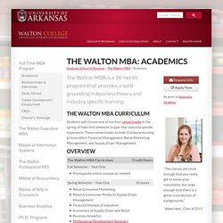 MBA: Academics | Graduate School of Business | Sam M. Walton College of Business | University of Arkansas