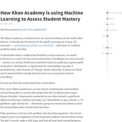 How Khan Academy is using Machine Learning to Assess Student Mastery