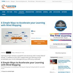 6 Simple Ways to Accelerate your Learning with Mind Mapping