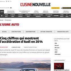 Cinq chiffres qui montrent l'accélération d'Audi en 2014 - Constructeurs