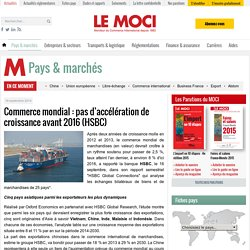 Commerce mondial : pas d'accélération de croissance avant 2016 (HSBC)