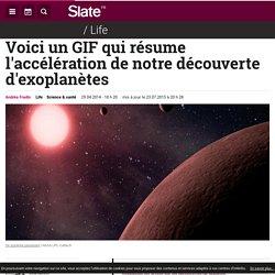Voici un GIF qui résume l'accélération de notre découverte d'exoplanètes