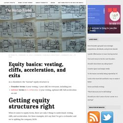 Equity basics: vesting, cliffs, acceleration, and exits