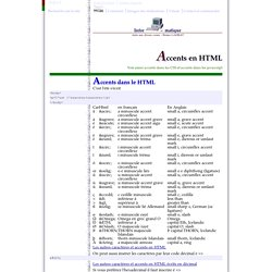 Accents en HTML