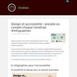 Design et accessibilité : prendre en compte chaque handicap #infographies