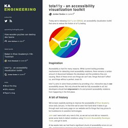 tota11y - an accessibility visualization toolkit
