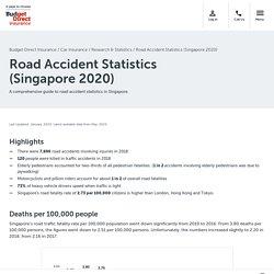 Road accident statistics in Singapore 2020