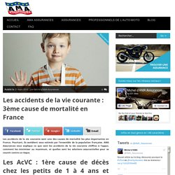 Les accidents de la vie courante : 3ème cause de mortalité en France - Blog d'AMA Assurances