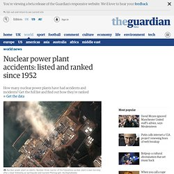 Nuclear power plant accidents: listed, visualised and ranked since 1952