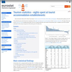 Tourism statistics - nights spent at tourist accommodation establishments - Statistics Explained