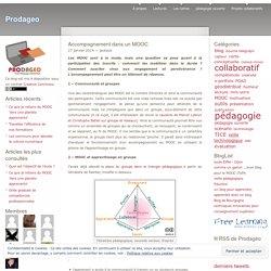 Accompagnement dans un MOOC