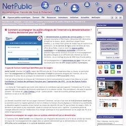 Comment accompagner les publics éloignés de l'Internet à la dématérialisation ? Schéma décisionnel pour les EPN