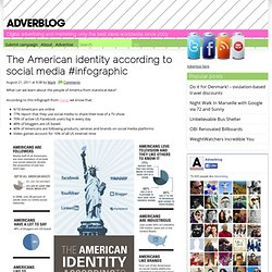 The American identity according to social media #infographic