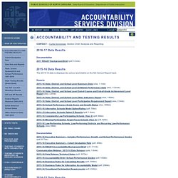 Accountability Services