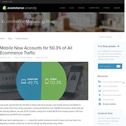 Mobile Now Accounts for 50.3% of All Ecommerce Traffic