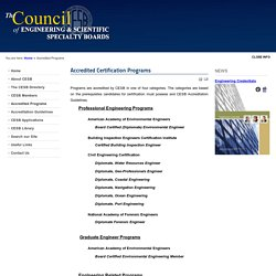 Accredited Programs