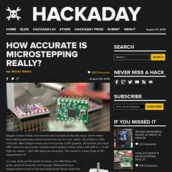 How Accurate Is Microstepping Really?