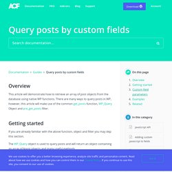 Query posts by custom fields
