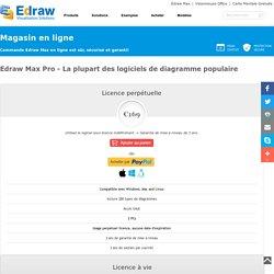 Acheter Edraw Max - Pour sûr logiciels Edraw dans le prix bas
